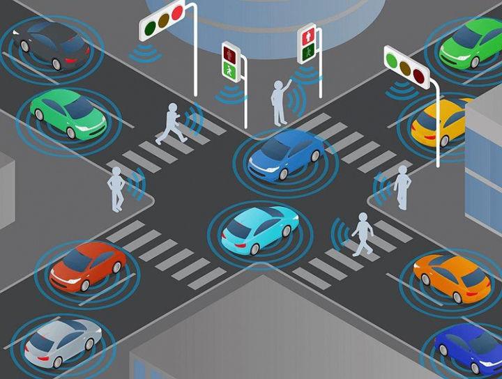 Интеллектуальные транспортные системы