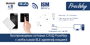 Беспроводные сетевые СКУД ProxWay с мобильной идентификацией: удобно, надежно, экономично!